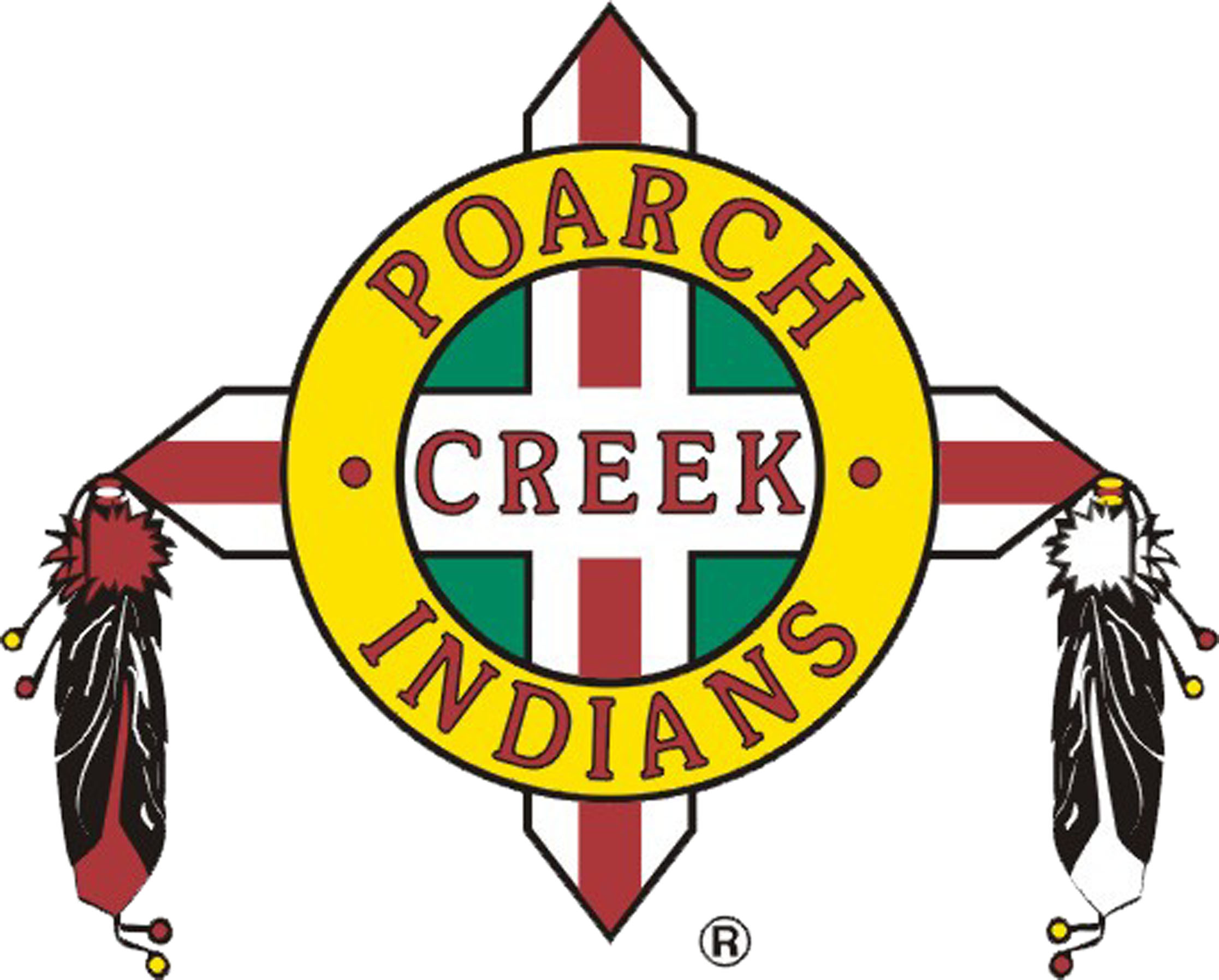 Poarch band of creek new casino gambling industry research
